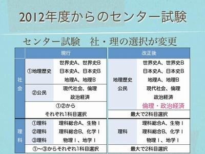 2012年度からのセンター試験