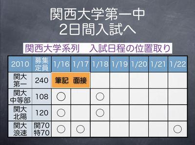 関西大学系列 入試日程の位置取り