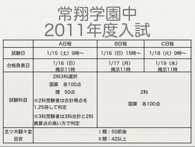 常翔学園中 2011年度入試
