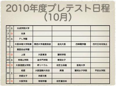 2010年度私立中プレテスト日程(10月)
