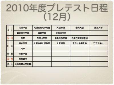 2010年度私立中プレテスト日程(12月)