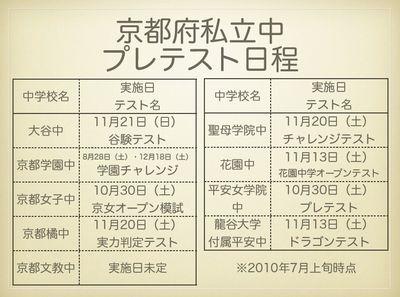 京都府私立中 プレテスト日程