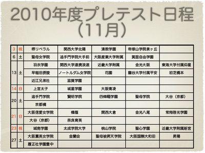 2010年度私立中プレテスト日程(11月)