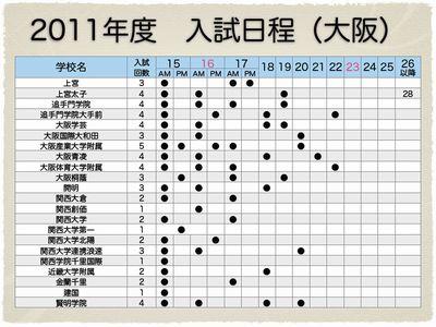 大阪府共学校 入試日程①