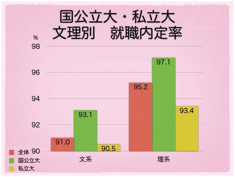 【大学】文系の定員減、競争激しく 「その他」の学部は増加中 YouTube動画>1本 ->画像>38枚