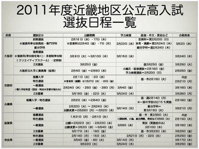 2011年度公立高入試 日程一覧