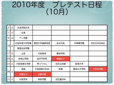 2010年度プレテスト(10月)