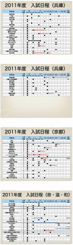 2011年度入試日程②