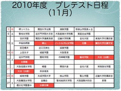 2010年度プレテスト(11月)