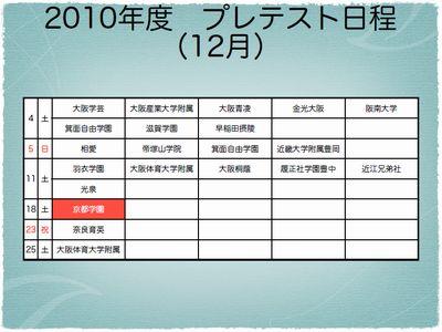 2010年度プレテスト(12月)