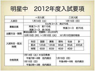 明星中 2012年度入試要項