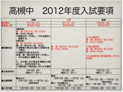 高槻中 2012年度入試要項