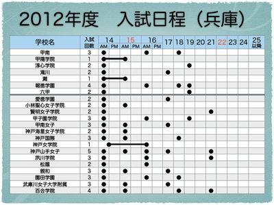 兵庫県私立中 入試日程①