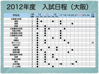 近畿地区中学入試 入試日程①
