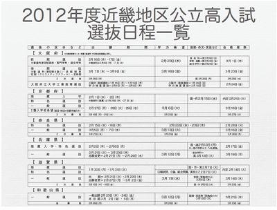 2012年度近畿地区公立高入試 選抜日程一覧