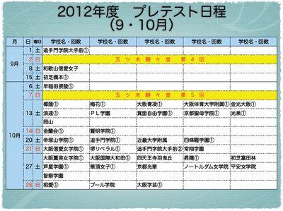近畿地区プレテスト日程一覧(10月)