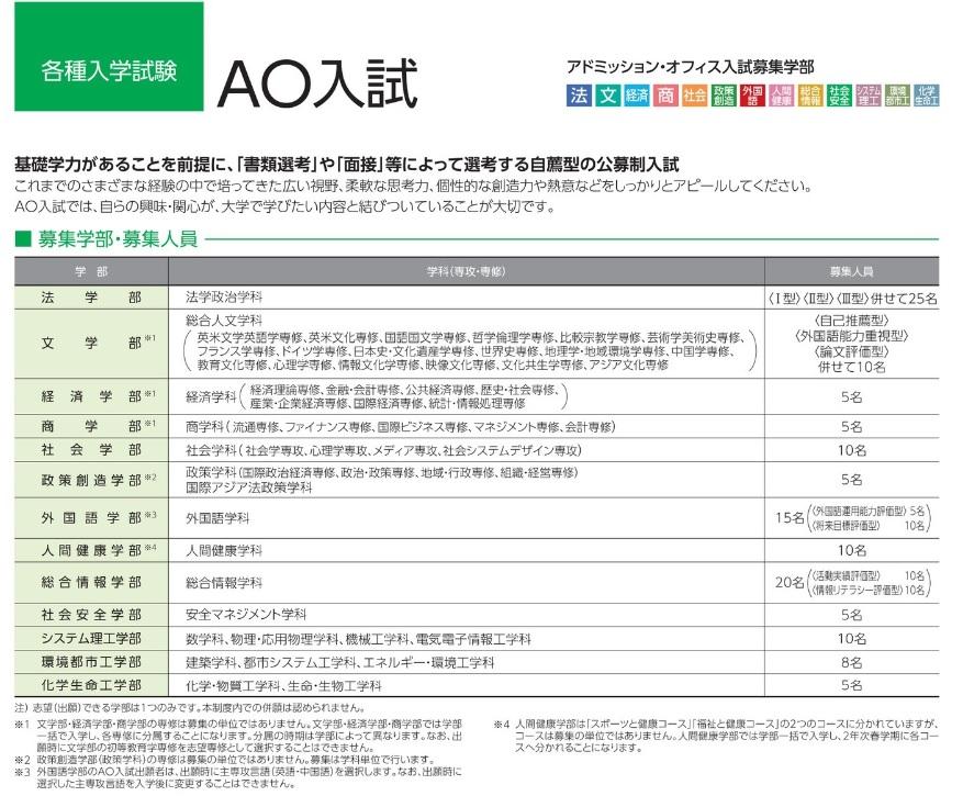 関西大学 人間健康学部 ao入試