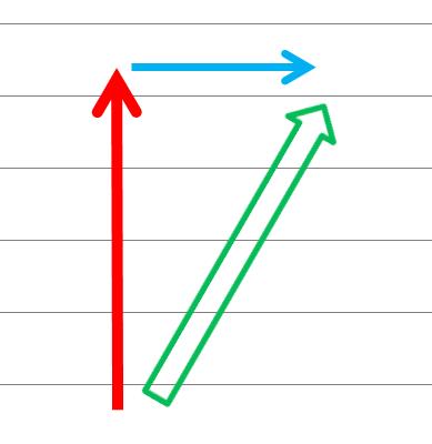 三色の矢印