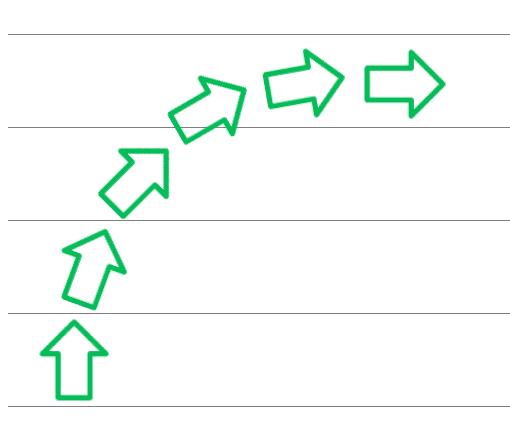 西風を表す緑の矢印